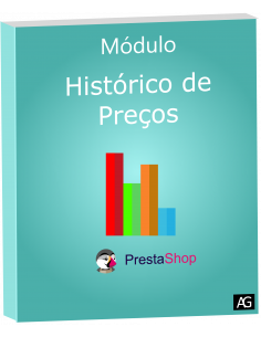 Module Price History for...